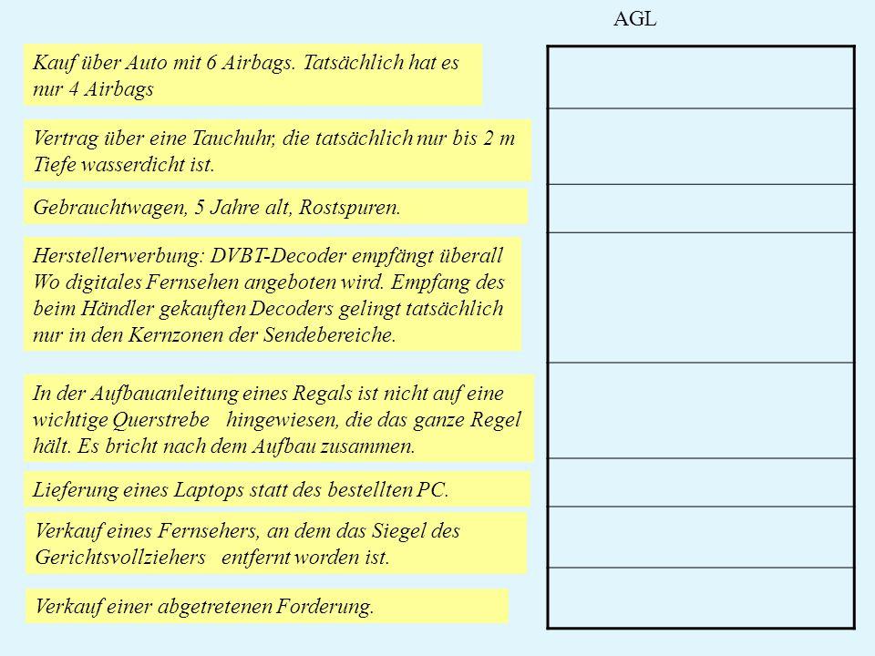 AGL Kauf über Auto mit 6 Airbags. Tatsächlich hat es. nur 4 Airbags. Vertrag über eine Tauchuhr, die tatsächlich nur bis 2 m.