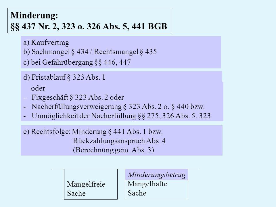 Minderung: §§ 437 Nr. 2, 323 o. 326 Abs. 5, 441 BGB