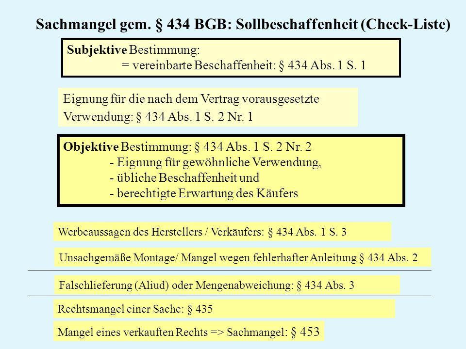 Sachmangel gem. § 434 BGB: Sollbeschaffenheit (Check-Liste)