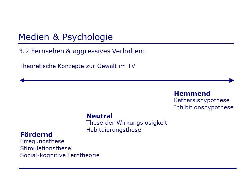Medien & Psychologie 3.2 Fernsehen & aggressives Verhalten: Hemmend