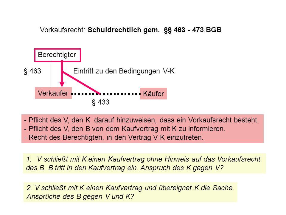 Vorkaufsrecht: Schuldrechtlich gem. §§ 463 - 473 BGB
