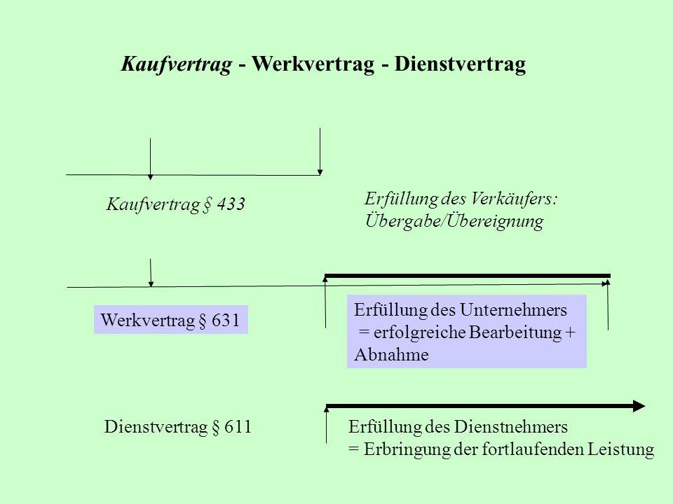 Kaufvertrag - Werkvertrag - Dienstvertrag