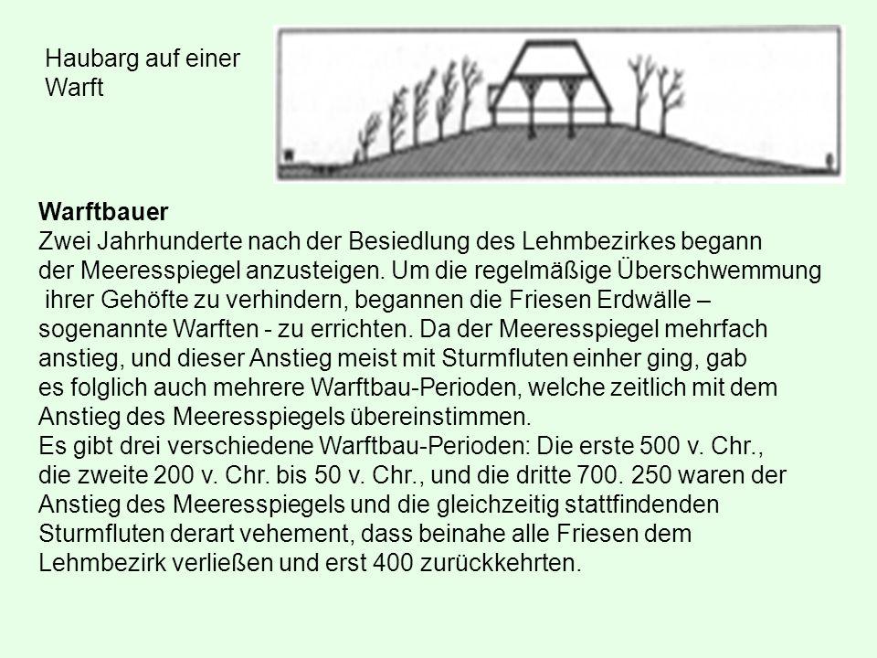 Haubarg auf einer Warft. Warftbauer Zwei Jahrhunderte nach der Besiedlung des Lehmbezirkes begann.