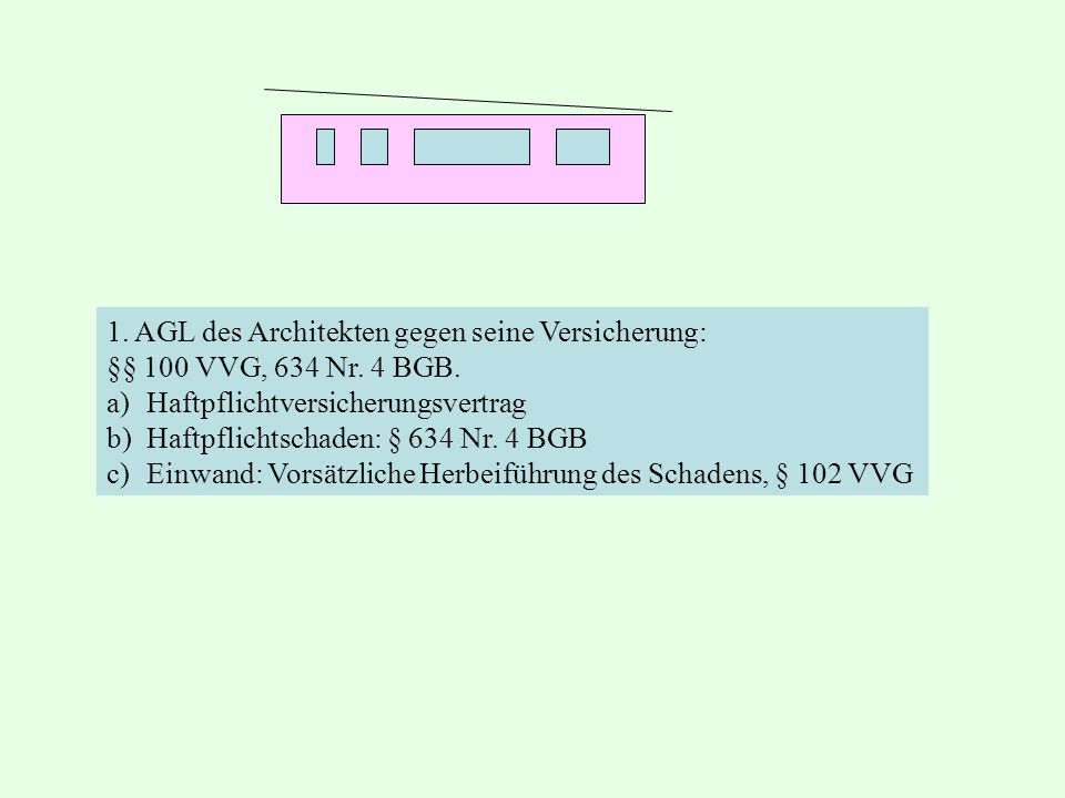 1. AGL des Architekten gegen seine Versicherung: