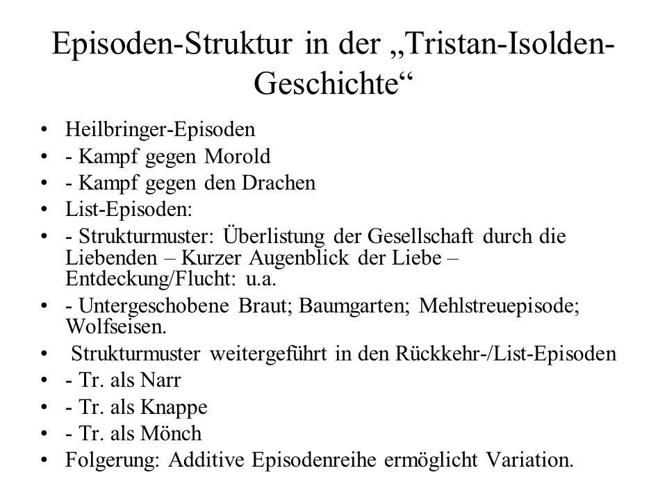 """Episoden-Struktur in der """"Tristan-Isolden-Geschichte"""