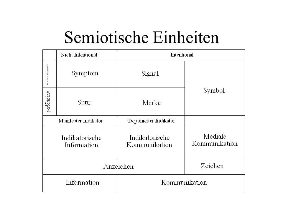 Semiotische Einheiten