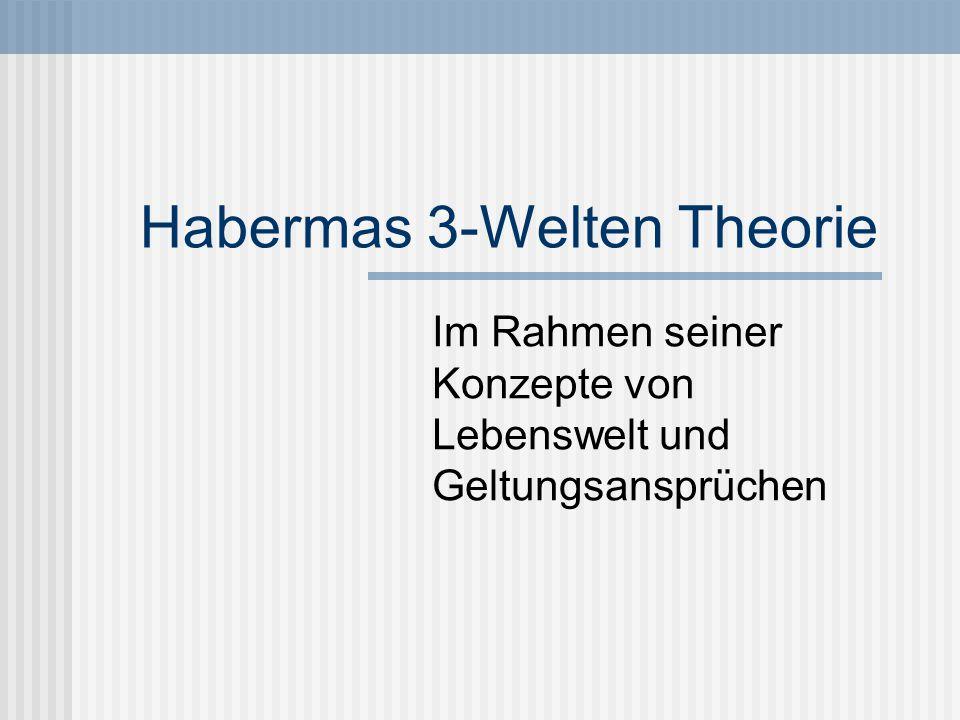 Habermas 3-Welten Theorie