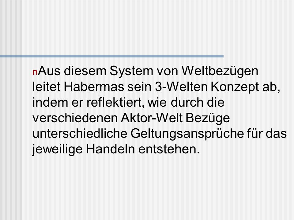 Aus diesem System von Weltbezügen leitet Habermas sein 3-Welten Konzept ab, indem er reflektiert, wie durch die verschiedenen Aktor-Welt Bezüge unterschiedliche Geltungsansprüche für das jeweilige Handeln entstehen.