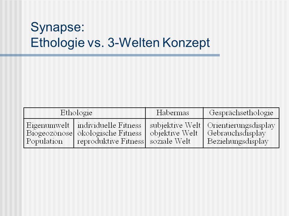 Synapse: Ethologie vs. 3-Welten Konzept