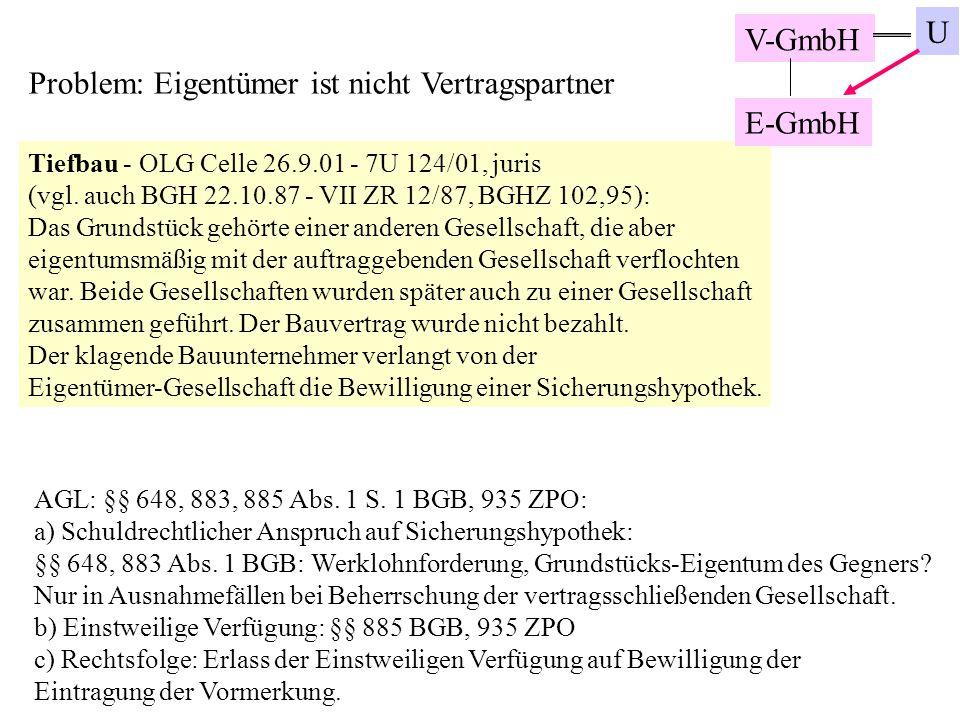 Problem: Eigentümer ist nicht Vertragspartner E-GmbH
