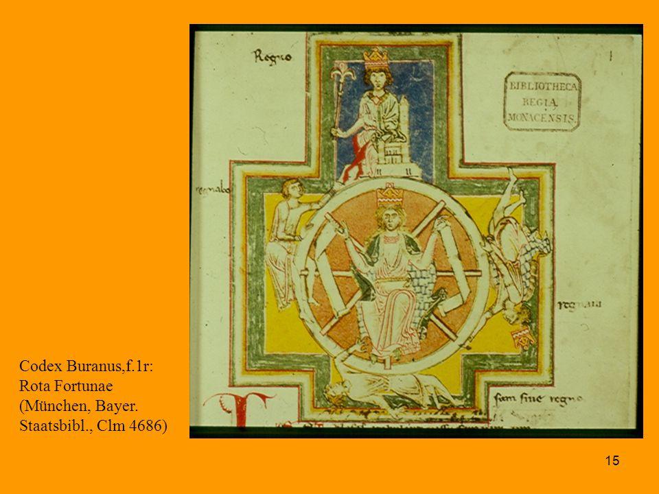 Codex Buranus,f.1r: Rota Fortunae (München, Bayer. Staatsbibl., Clm 4686)