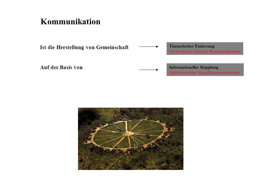 Kommunikation Ist die Herstellung von Gemeinschaft Auf der Basis von
