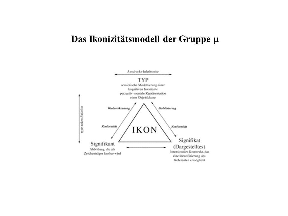 Das Ikonizitätsmodell der Gruppe m