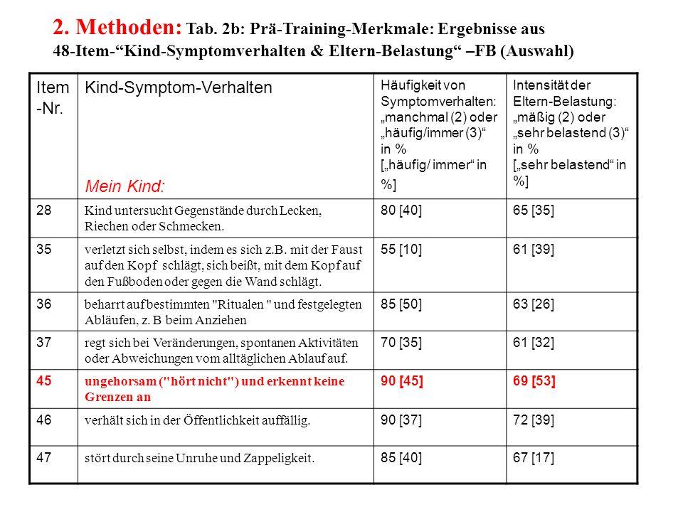 2. Methoden: Tab. 2b: Prä-Training-Merkmale: Ergebnisse aus 48-Item- Kind-Symptomverhalten & Eltern-Belastung –FB (Auswahl)
