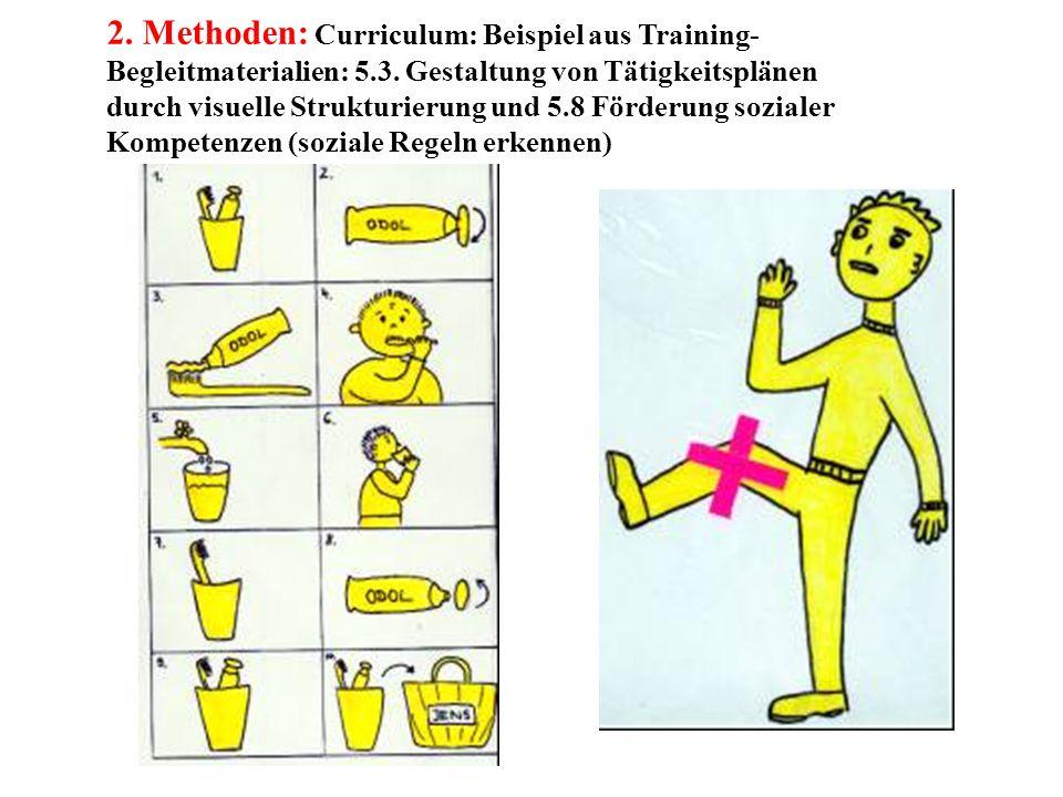 2. Methoden: Curriculum: Beispiel aus Training-Begleitmaterialien: 5.3.