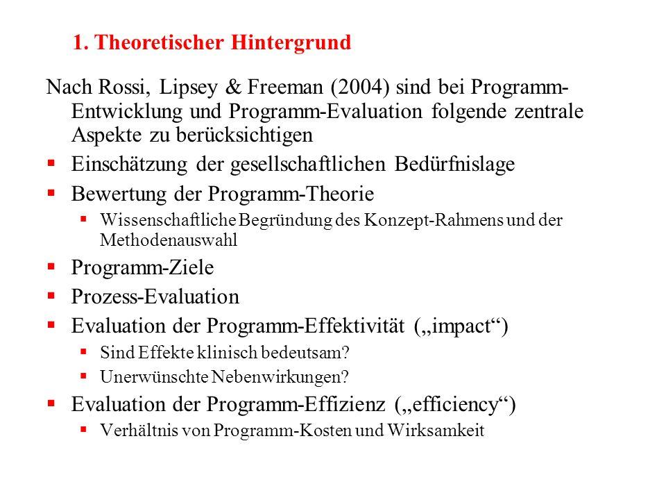 1. Theoretischer Hintergrund