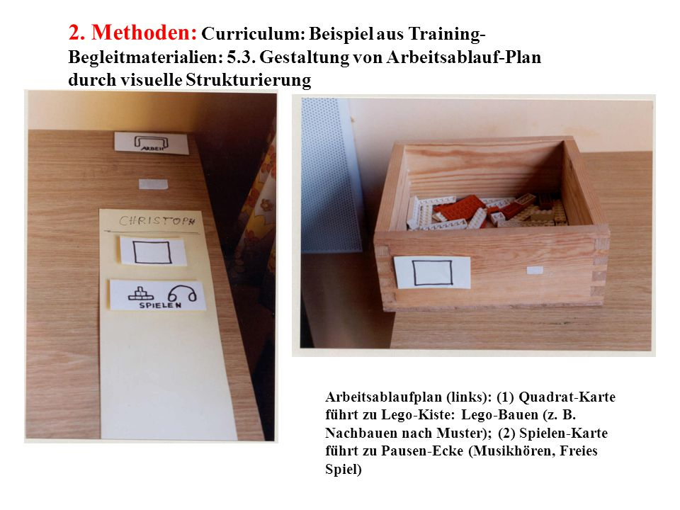 2. Methoden: Curriculum: Beispiel aus Training-Begleitmaterialien: 5.3. Gestaltung von Arbeitsablauf-Plan durch visuelle Strukturierung