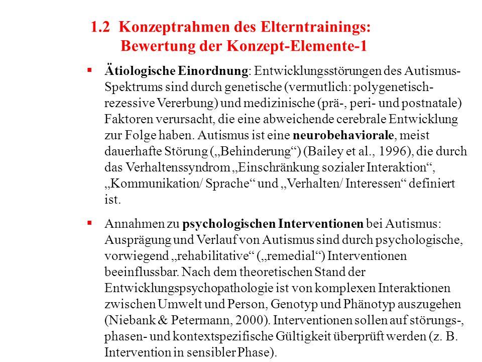 1.2 Konzeptrahmen des Elterntrainings: Bewertung der Konzept-Elemente-1