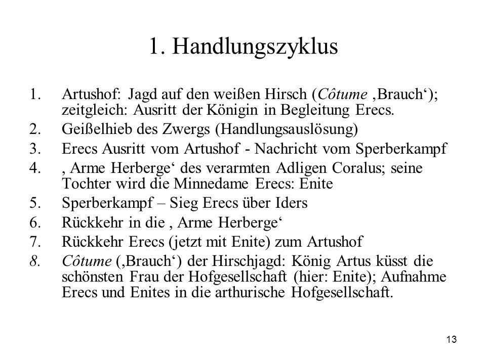 1. Handlungszyklus Artushof: Jagd auf den weißen Hirsch (Côtume 'Brauch'); zeitgleich: Ausritt der Königin in Begleitung Erecs.