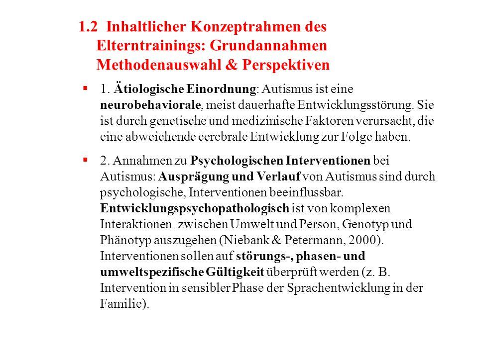 1.2 Inhaltlicher Konzeptrahmen des Elterntrainings: Grundannahmen Methodenauswahl & Perspektiven