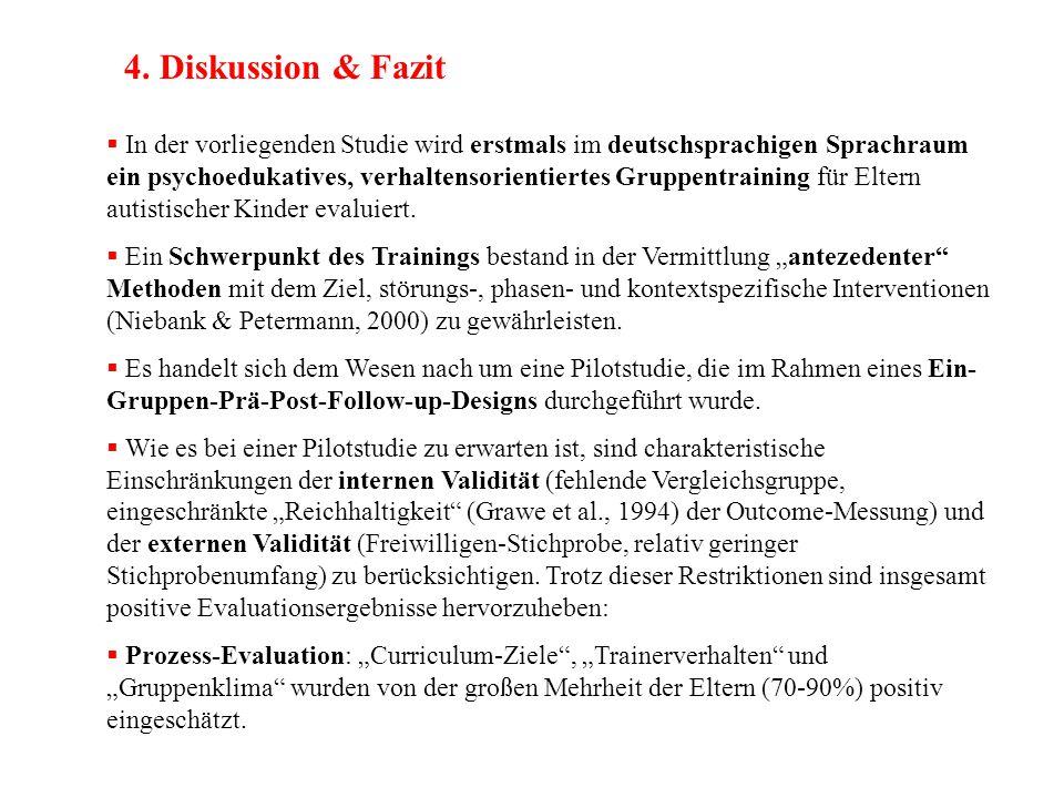 4. Diskussion & Fazit