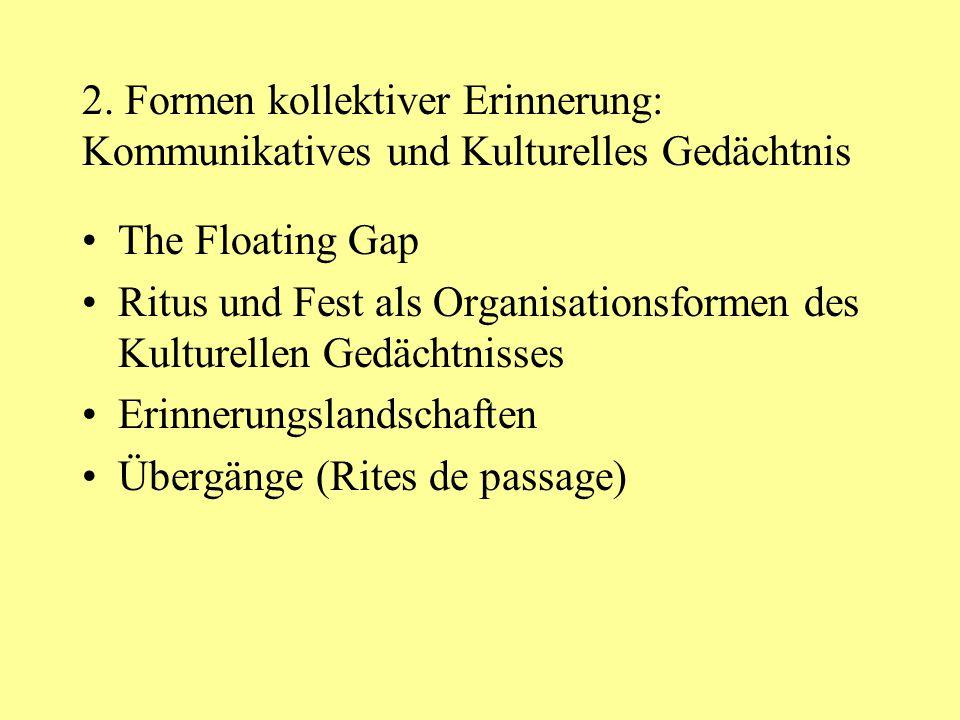 2. Formen kollektiver Erinnerung: Kommunikatives und Kulturelles Gedächtnis