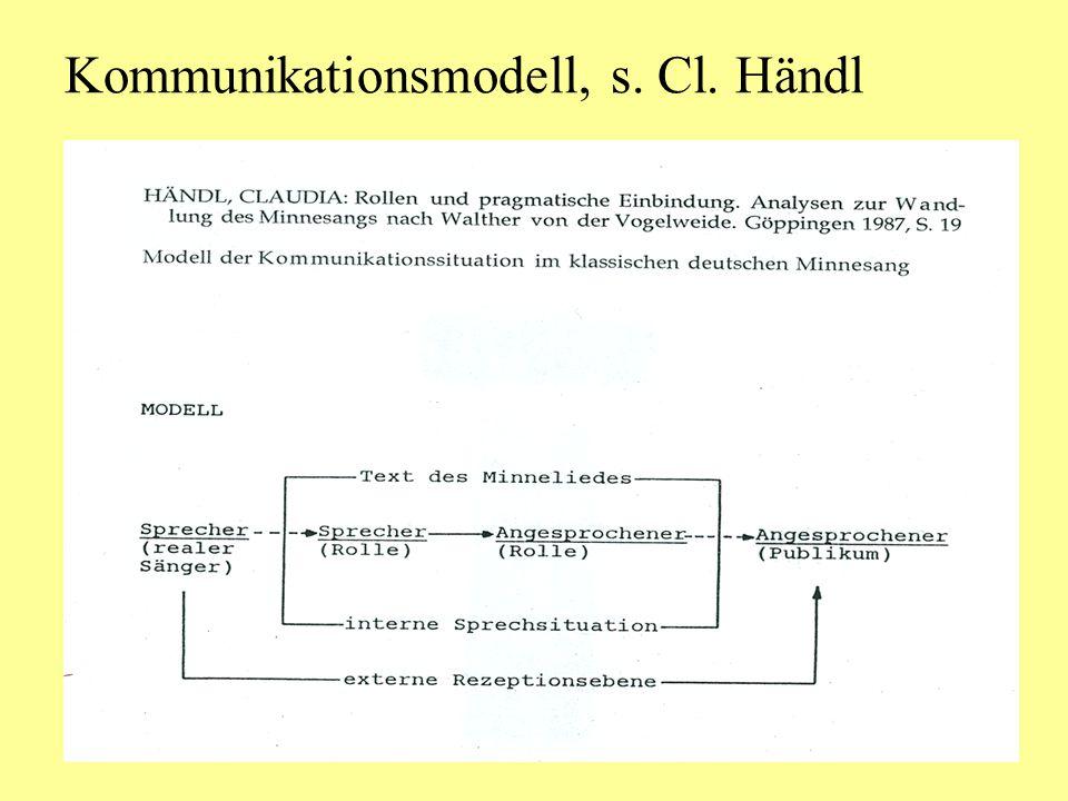 Kommunikationsmodell, s. Cl. Händl