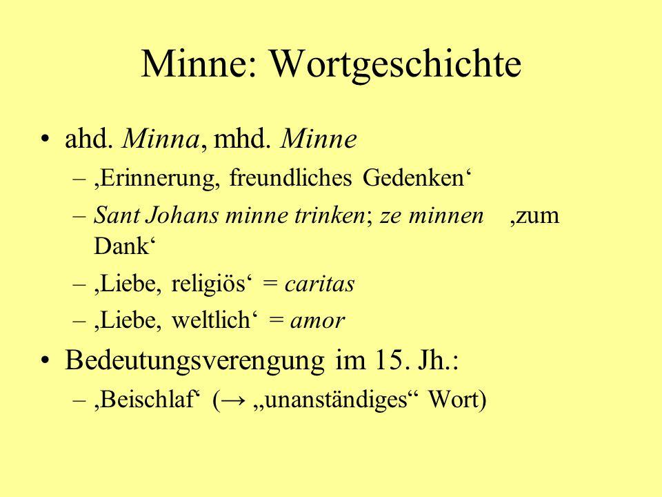 Minne: Wortgeschichte