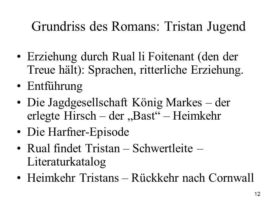 Grundriss des Romans: Tristan Jugend