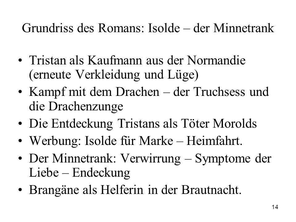 Grundriss des Romans: Isolde – der Minnetrank