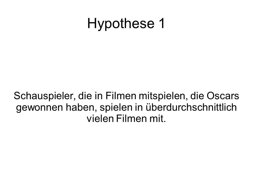 Hypothese 1 Schauspieler, die in Filmen mitspielen, die Oscars