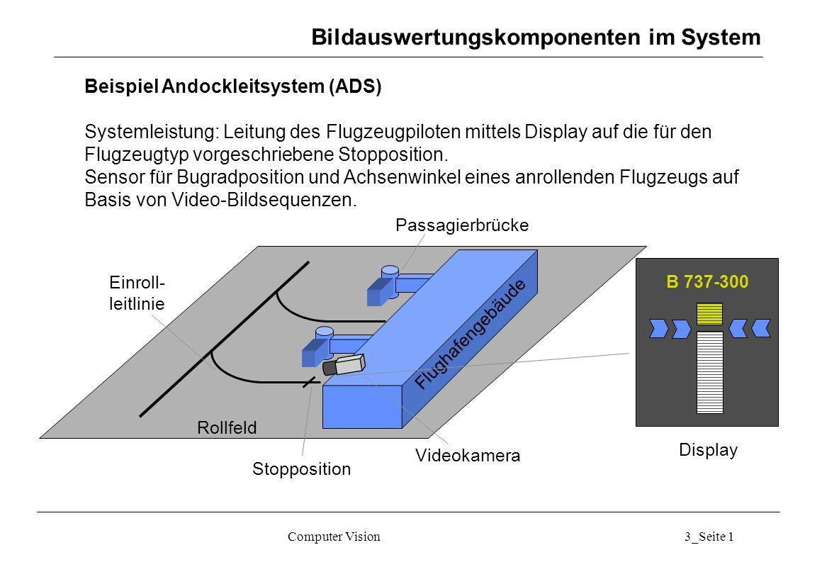 Bildauswertungskomponenten im System