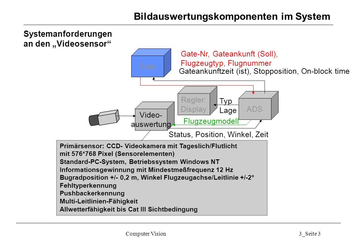 "Systemanforderungen an den ""Videosensor"