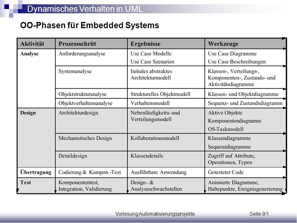 Vorlesung Automatisierungsprojekte Seite 9/1
