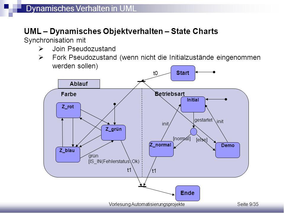 Vorlesung Automatisierungsprojekte Seite 9/35