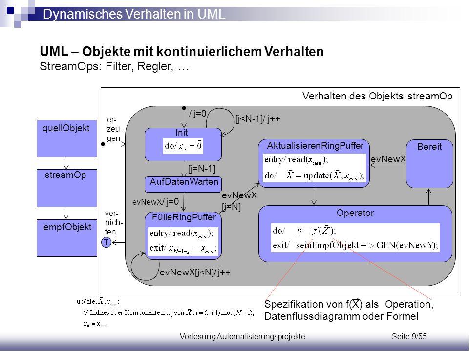 Vorlesung Automatisierungsprojekte Seite 9/55