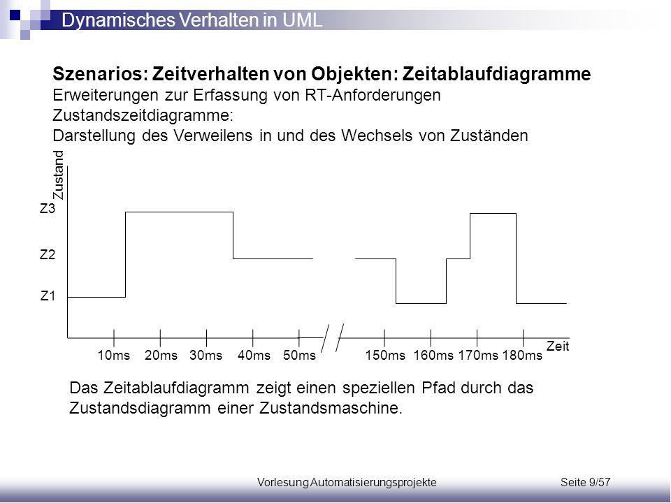 Vorlesung Automatisierungsprojekte Seite 9/57