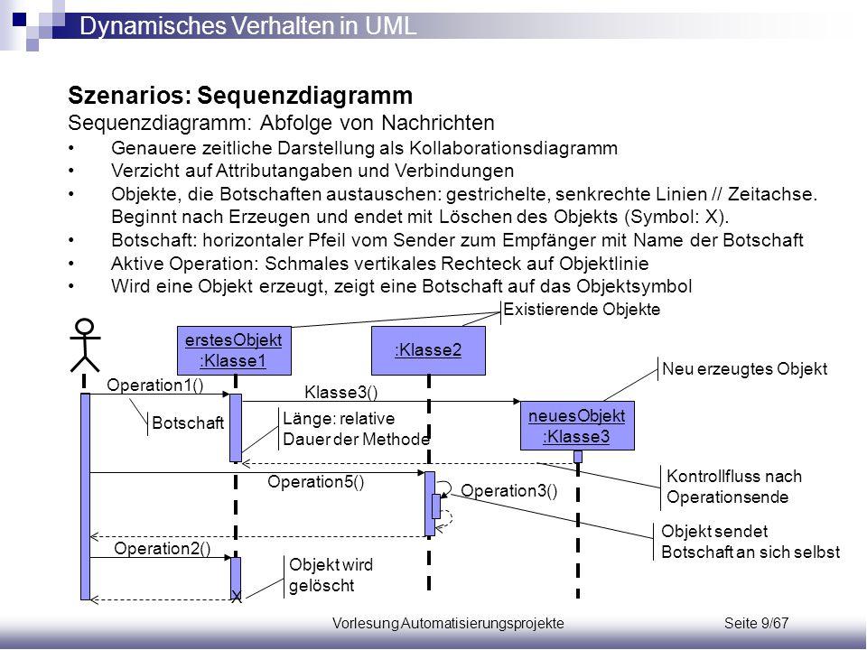 Vorlesung Automatisierungsprojekte Seite 9/67