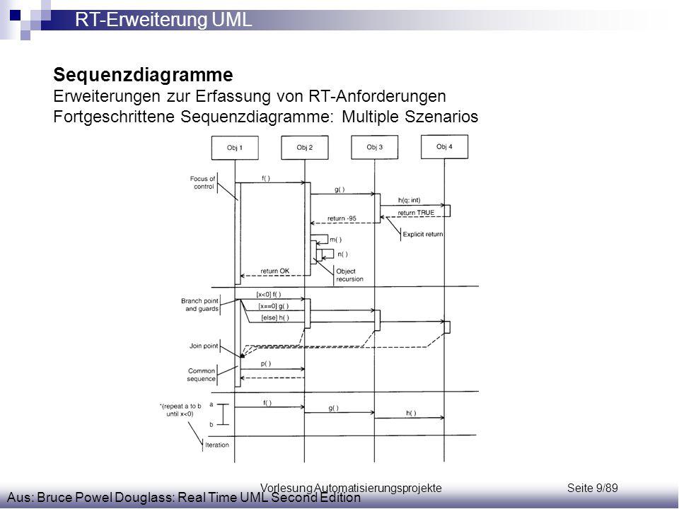 Vorlesung Automatisierungsprojekte Seite 9/89