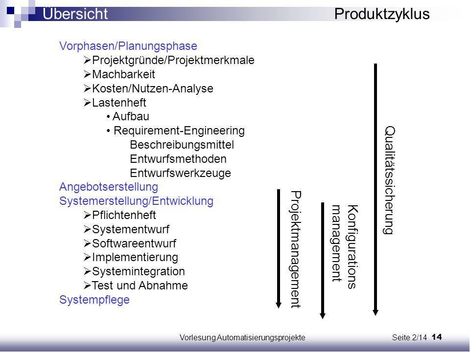 Vorlesung Automatisierungsprojekte Seite 2/14