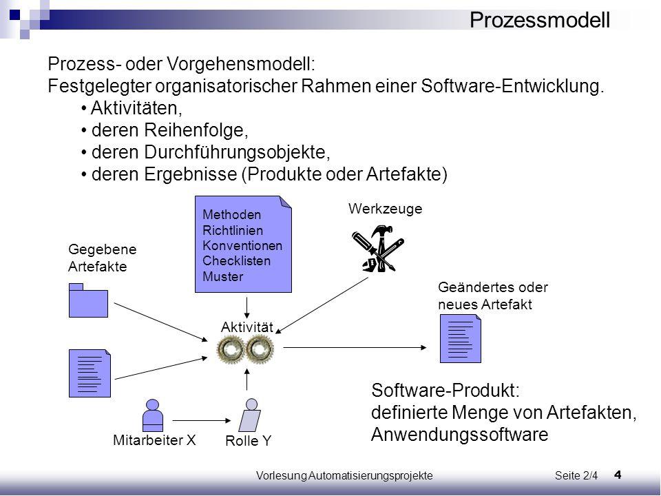 Vorlesung Automatisierungsprojekte Seite 2/4