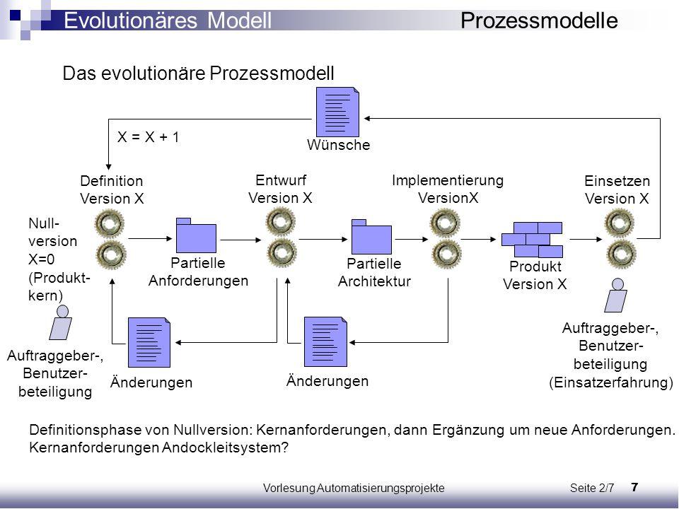Evolutionäres Modell Prozessmodelle