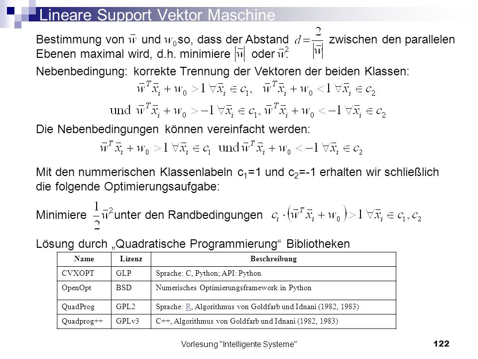 Lineare Support Vektor Maschine