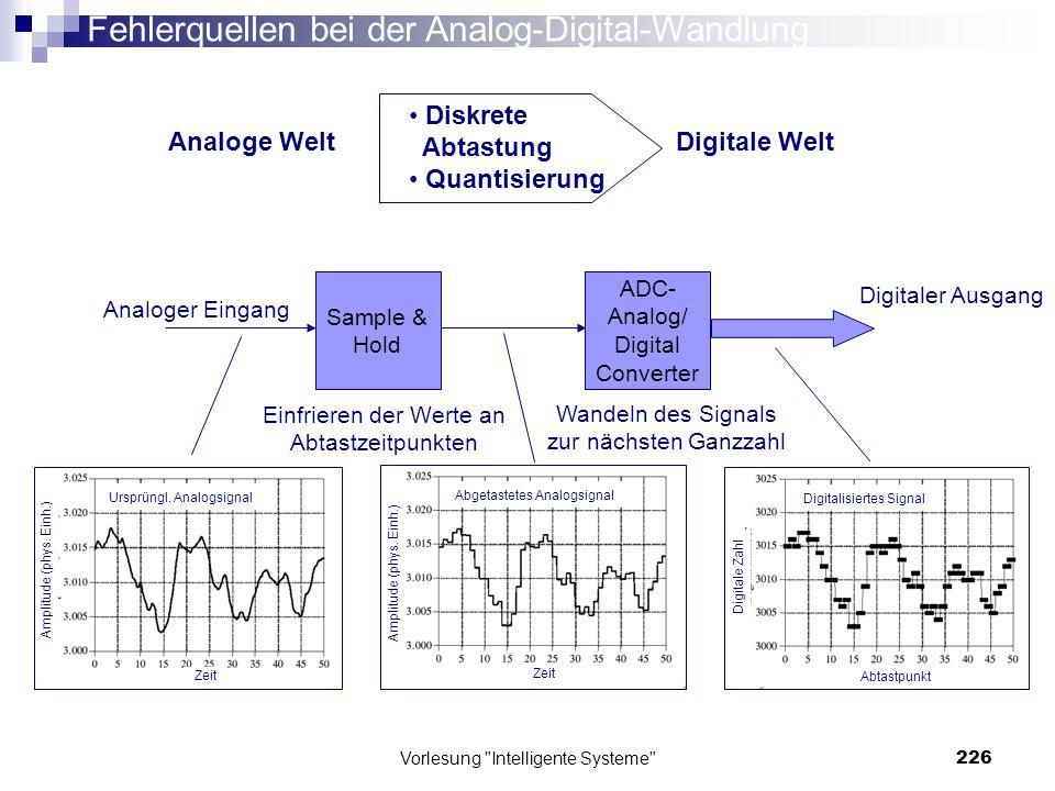 Fehlerquellen bei der Analog-Digital-Wandlung