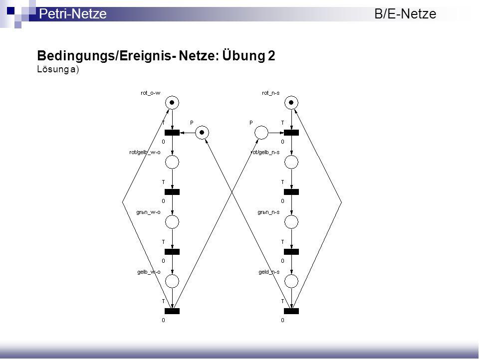 Petri-Netze B/E-Netze