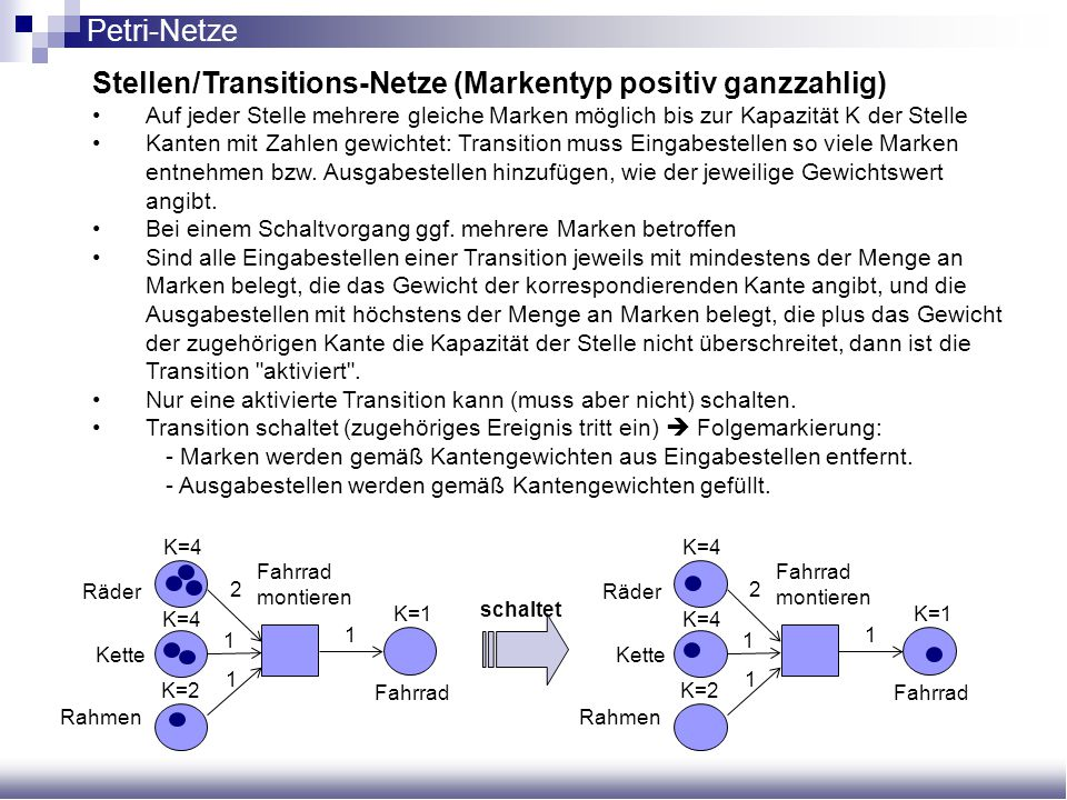 Stellen/Transitions-Netze (Markentyp positiv ganzzahlig)