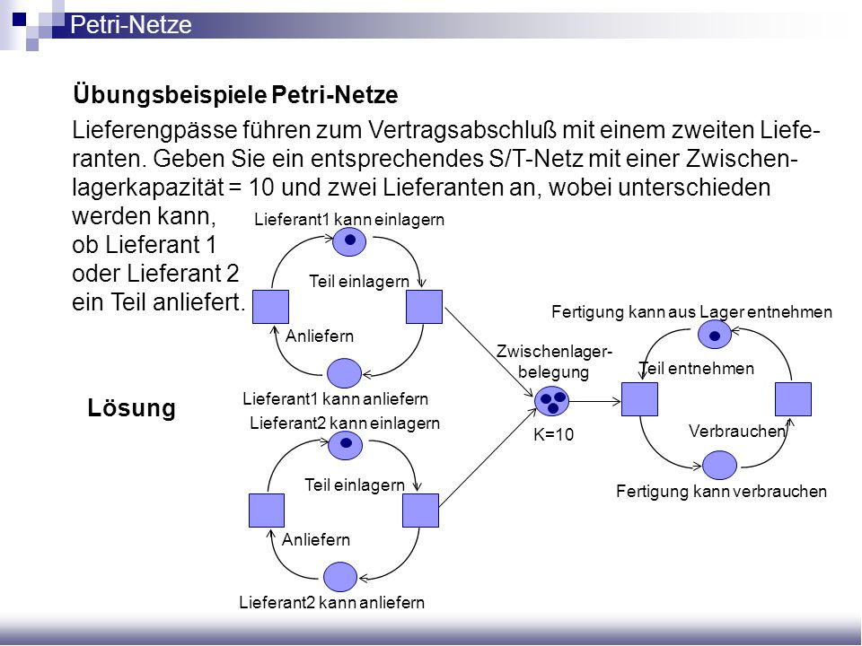 Übungsbeispiele Petri-Netze