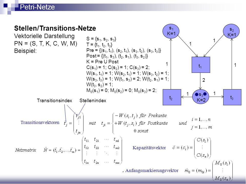 Stellen/Transitions-Netze