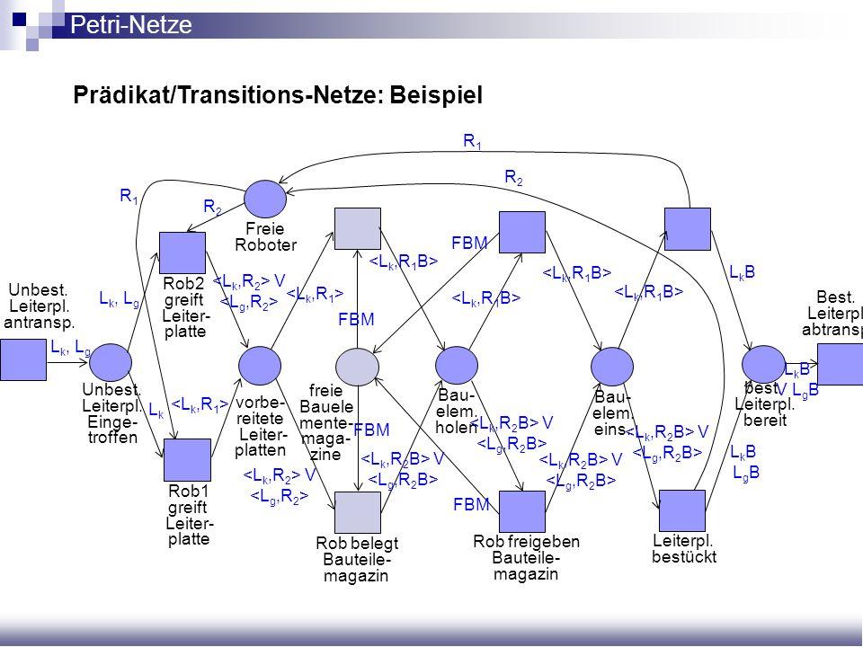Prädikat/Transitions-Netze: Beispiel