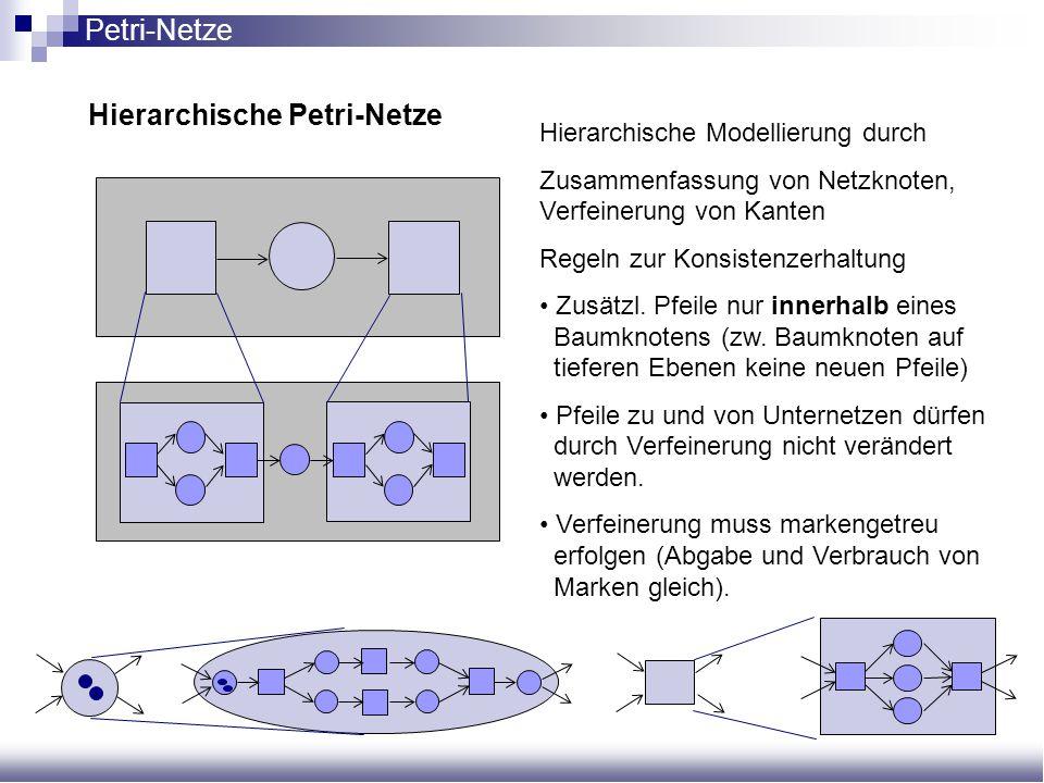 Hierarchische Petri-Netze